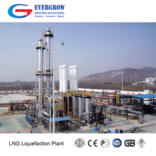 Energy-Saving high efficiency small scale LNG Plant