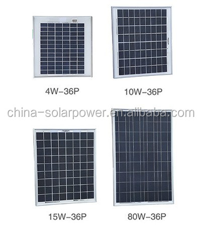 Chinese wholesale high efficiency poly 250w solar