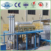 tyre pyrolysis plant/machine/equipment manufacturers from china