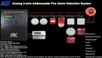 Photoelectronic Smoke Detector Integrated Fire Detection Alarm Safety System