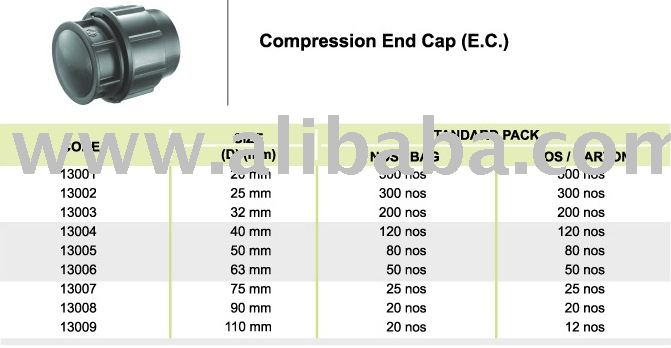 Compression End Cap (E.C.)