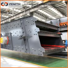high efficient mining vibrating screen price, sand screening price