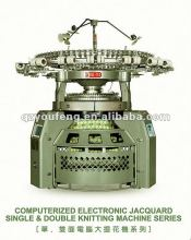 Jacquard computerized looms