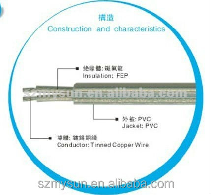 PVC cable coating wire multicore conductor fep insulated materials fep wire