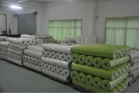 pp spunbond sms nonwoven fabric raw material for makingdoctor cap nongfuyipin