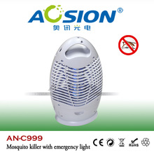 Advanced mosquito killer paper coil