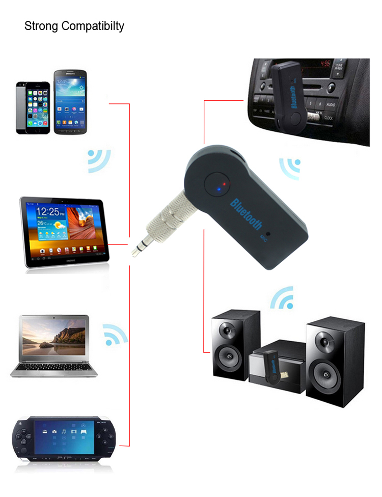 GXYKIT Mini USB Wireless A2DP 3.5 mm JACK Car BT Receiver for Smartphone BT Device