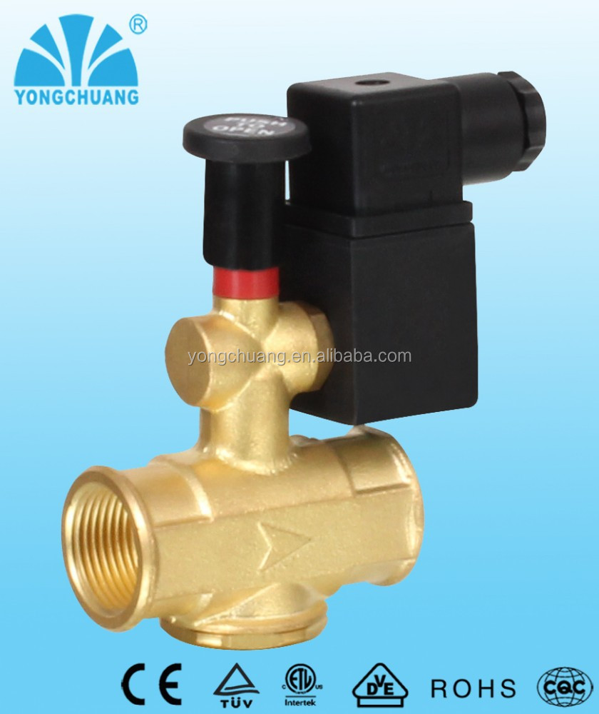 gas emergency shut off solenoid valve with manual switch