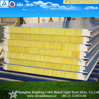 Best insulation fireproof fiber panel/cheap glass wool wall panel