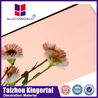 Alucoworld Perfect Product! standard size aluminium composite panel acp sheet price