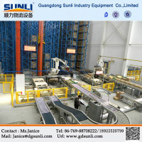 China Supplier Automated 3-dimensional Warehouse Racking