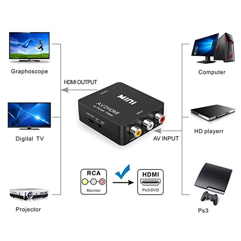 10087 AV TO HDMI (1)