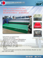 Sheet metal roofing high quality PPGI/PPGL/GI/GL corrugated steel sheet China supplier