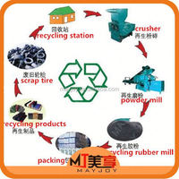 MAYJOY conveyor belts for wood chip/waste tyre recycling machine production line(whatsapp:008613816026154)