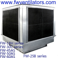 portable natural swamp cooling system for home best evaporative air conditioner with water