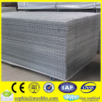 wire mesh panel for dog fence