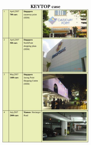 Parking Space Detection System(mall of asia)