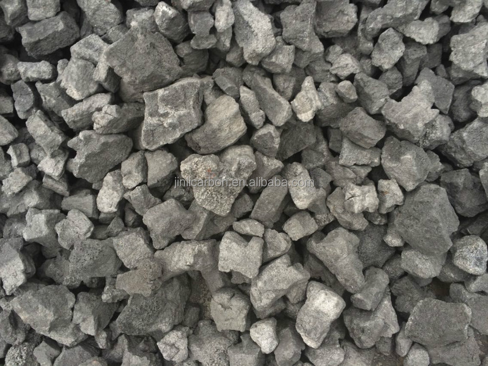 Metallurgical/Met Coke (10-30mm) for ferroalloy production