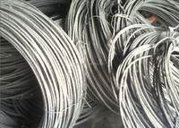 competitive price aluminum wire