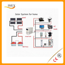 Free OEM solar panel system hybrid solar inverter 3 kw with best whosale price