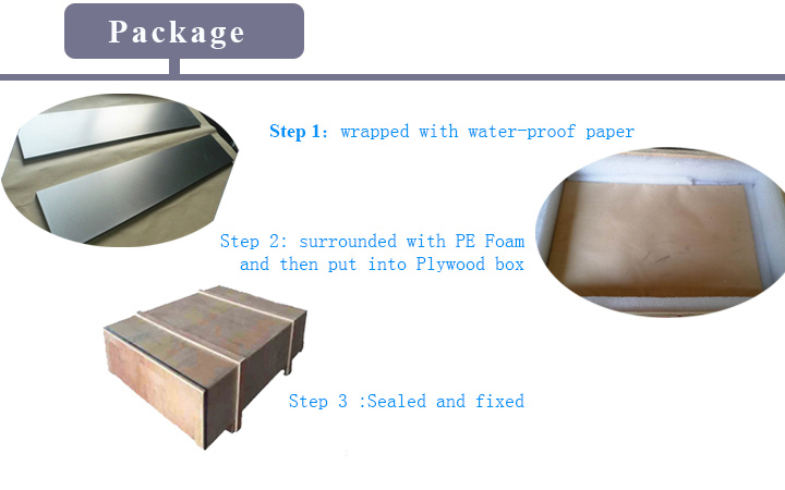 sheet package