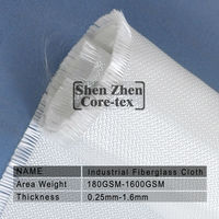 coating base materials supplier