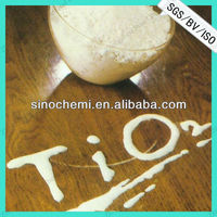 TiO2 Particle air purification nano titanium dioxide powder