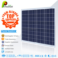 Powerwell Solar 75w 18v Poly solar panel A grade high quality competitive price with CEC/IEC/TUV/ISO/INMETR certifications