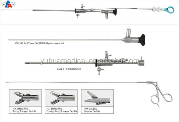 Medical hysteroscope surgical instrument set for women operation
