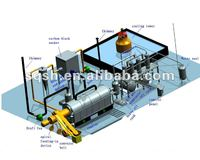 waste tyre/plastic/rubber recycling production line