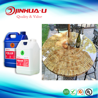 Cheap Price Transparent Clear Liquid Epoxy Resin Gallon