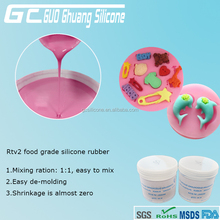 food grade a and b liquid silicone rubber for chocolate molds