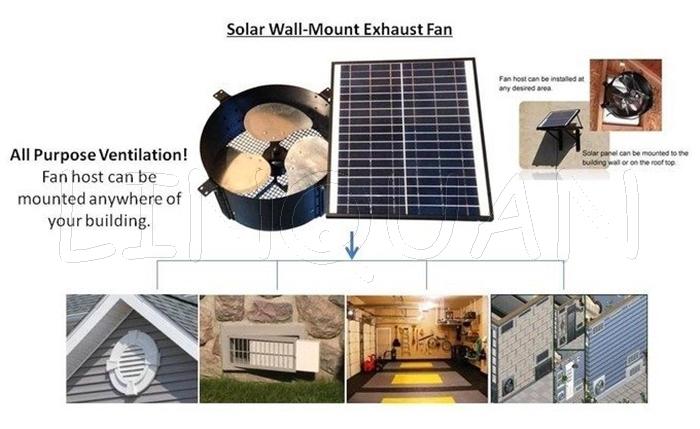 12 Inch 35w Solar Gable Fan With Solar Battery System