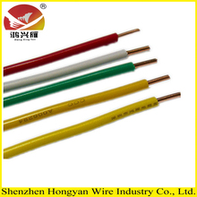 0.5mm,0.75mm,1.mm,1.5mm,2.5mm BVVB flat electric cable in house wiring