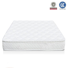 High Quality Push Soft Queen Size Box Spring Mattress