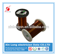 Super heat resistance motor electrical enameled copper round wire