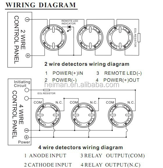 HTB1IiKhGXXXXXXwXFXXq6xXFXXXa diagrams 500595 4 wire smoke detector wiring diagram hardwired 2 wire fire alarm wiring diagram at alyssarenee.co