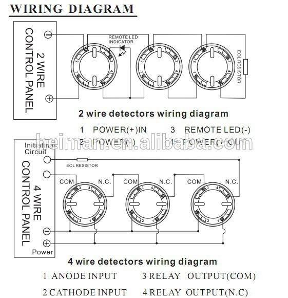 HTB1IiKhGXXXXXXwXFXXq6xXFXXXa diagrams 500595 4 wire smoke detector wiring diagram hardwired 2 wire fire alarm wiring diagram at gsmportal.co