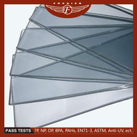 China Plastic Manufacturer Clear Flexible Plastic PVC sheet 3mm