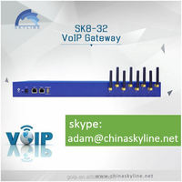 best digital phone service skyline SK8-32 Ports business phone service voip