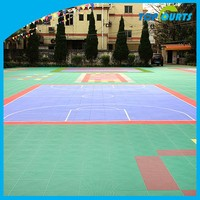 Polypropylene(PP) outdoor interlocking plastic floor tiles