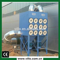 Industrial Cyclone Dust Collector System for Huge Amount Dust Collection