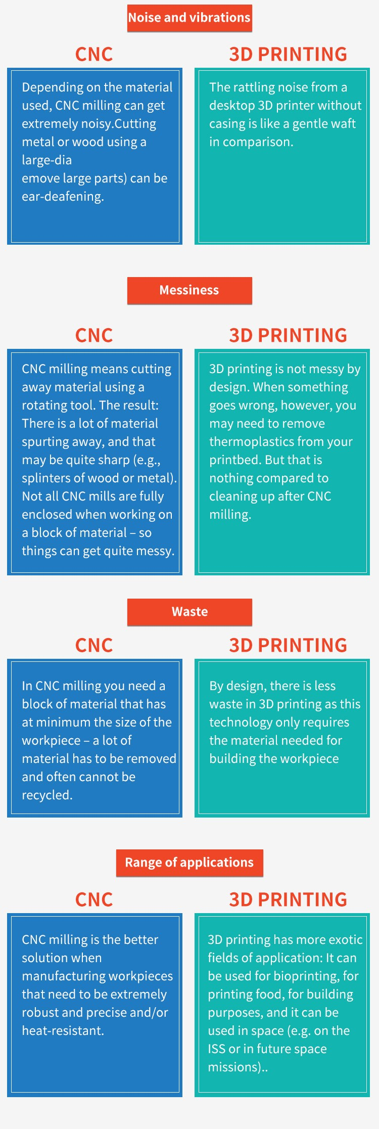 CNC machining prototype 04.jpg