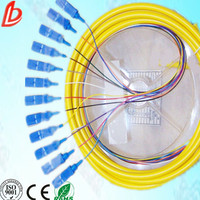 Optical Equipment Used Manufacturer Amp OEM
