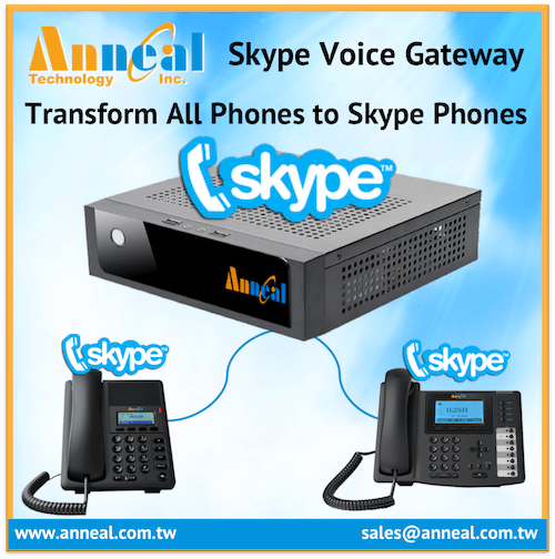 Connect to Business PBX Gateway System Using Skype Phone Without PC