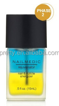 Nail rejuvenator cuticle and nail energizer promoting a boost in overall appearance and natural nail growth
