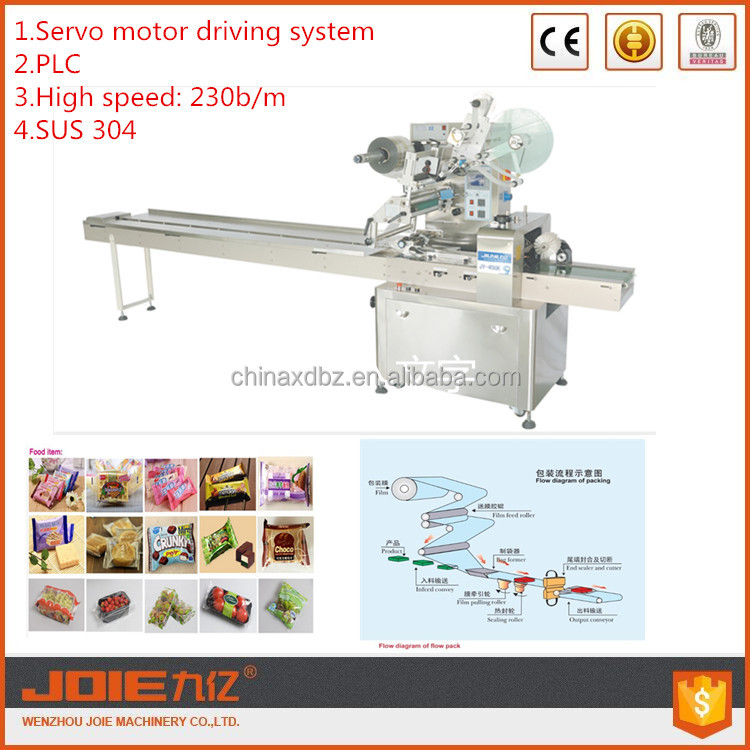 Automatic Horizontal Flow Wet Towel Packing Wrapping Equipment Pillow Napkin Pack Bag Facial Tissue Packaging Machine