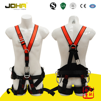personal protect safety equipment for construction