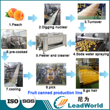 Customizable can production process line canned walnut meat