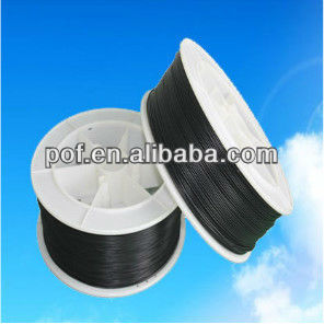 optical fiber spool, fiber optic pmma optical cable for data transmission
